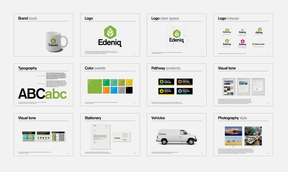 Edeniq Style Guide Page.jpg