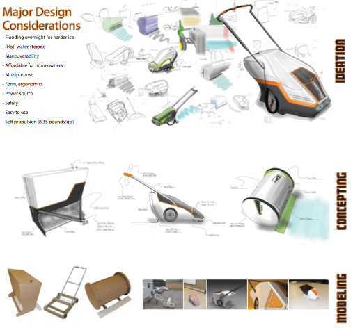 product design, presentation