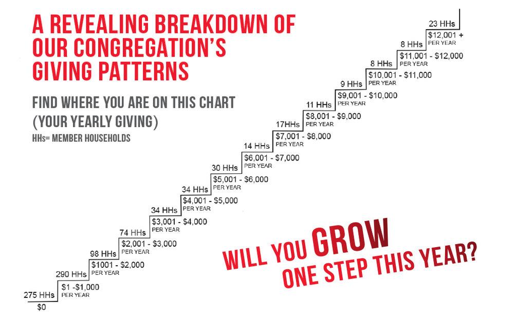 step chart.jpg