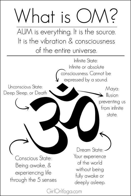 Meanings Of The Sacred Om