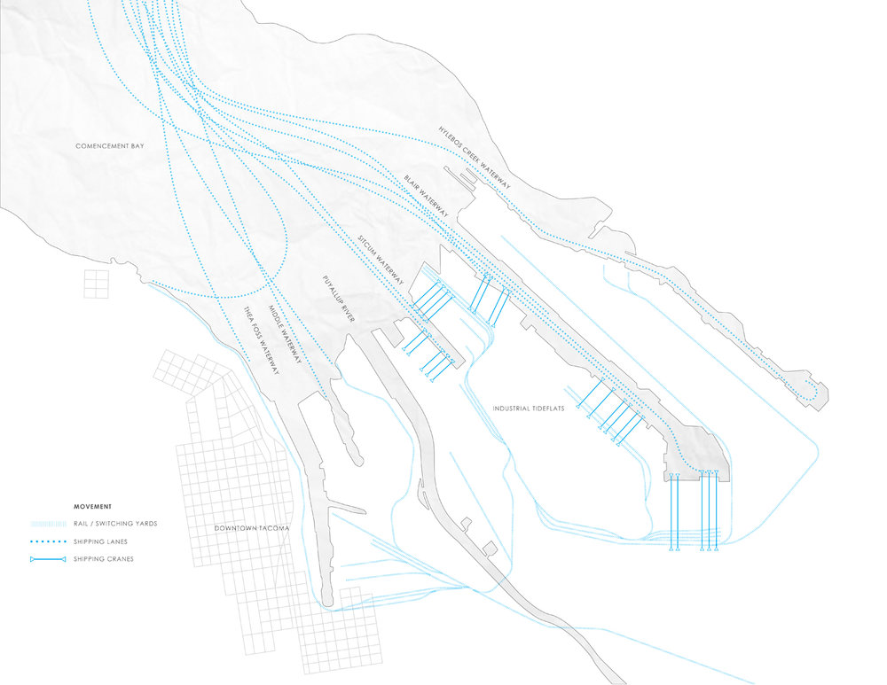 Port as built environment : Movement