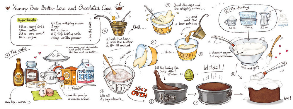 illustrated-recipe-2.jpg