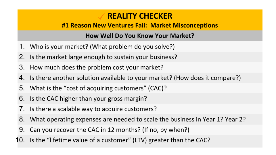 reality checker:  how well do you know your market