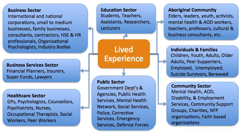 mental health engagement.png