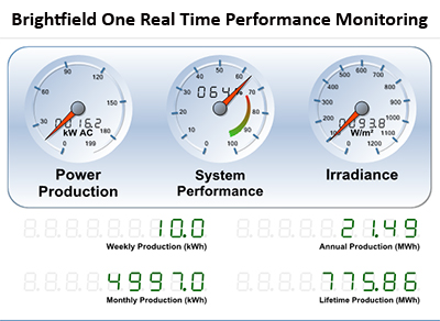 Click on the image above to view real-time monitoring, detailed performance, and evaluation capabilities from Brightfield One provided by SPX® ArgusOn