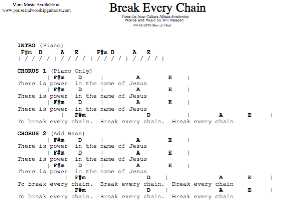 Break Every Chain: F# Minor — Praise & Worship Guitarist