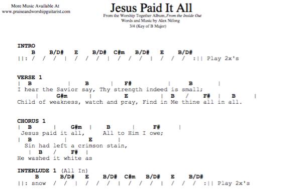 Jesus Paid It All: B Major (Original Key) — Praise & Worship Guitarist