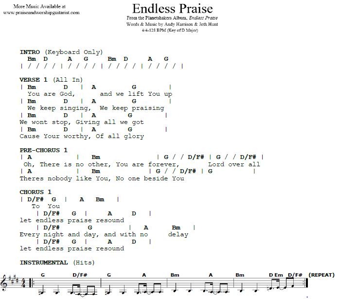 Endless Praise D Major Original Key Praise Worship Guitarist