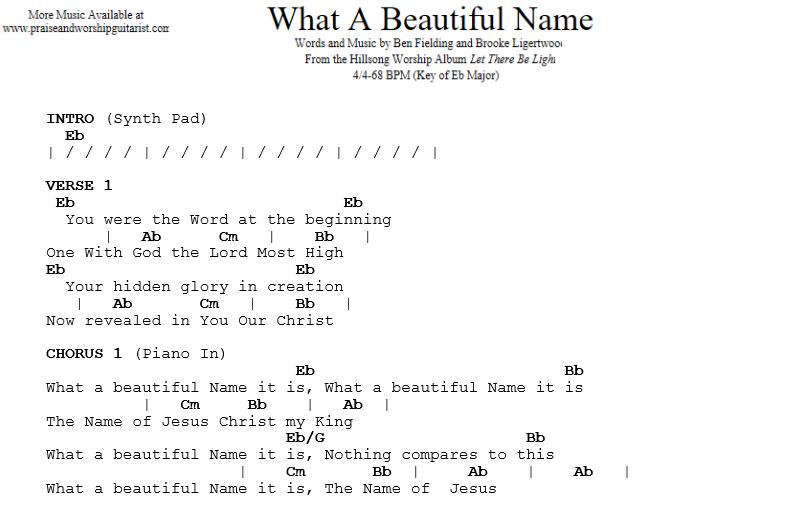 What A Beautiful Name: Eb Major — Praise & Worship Guitarist