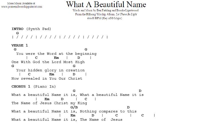 What A Beautiful Name G Major Praise Worship Guitarist
