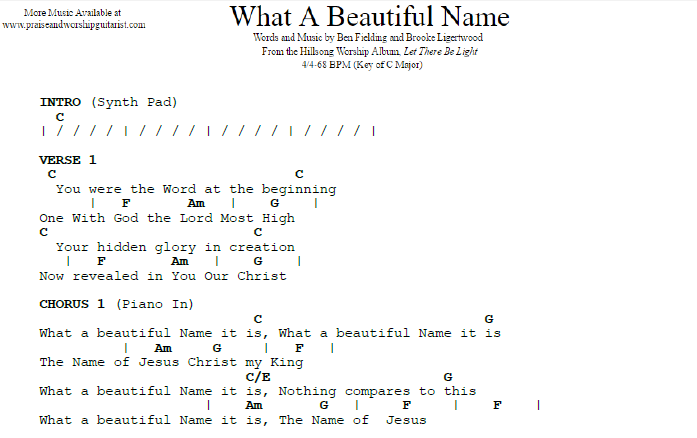 What A Beautiful Name C Major Praise Worship Guitarist