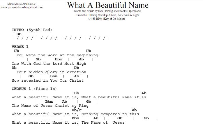 What A Beautiful Name: Db Major — Praise & Worship Guitarist