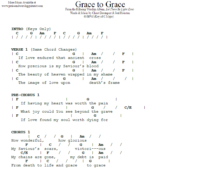 Grace to Grace: Key of C Major — Praise & Worship Guitarist