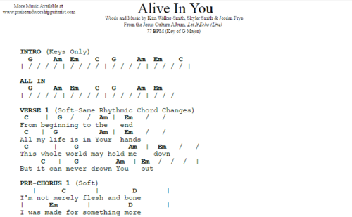 Jesus Culture Alive In You Chords Praise Worship Guitarist