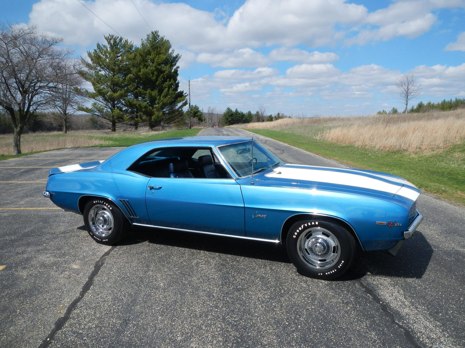 Muscle Cars — High Octane Performance Cars