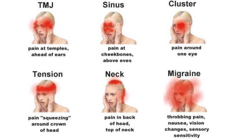 which-headache-is-dangerous.jpg