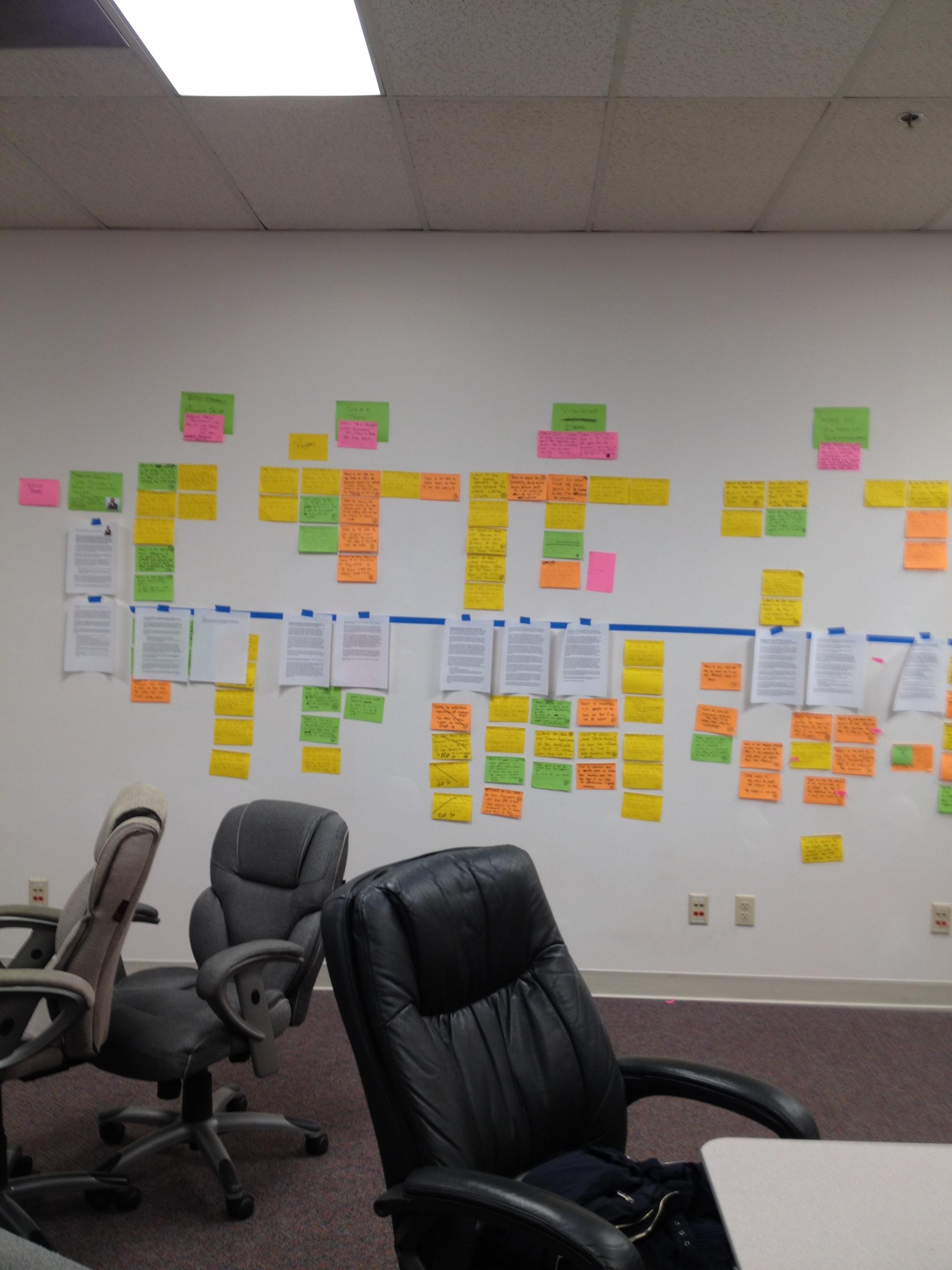 Tellagence MVP Story Wall