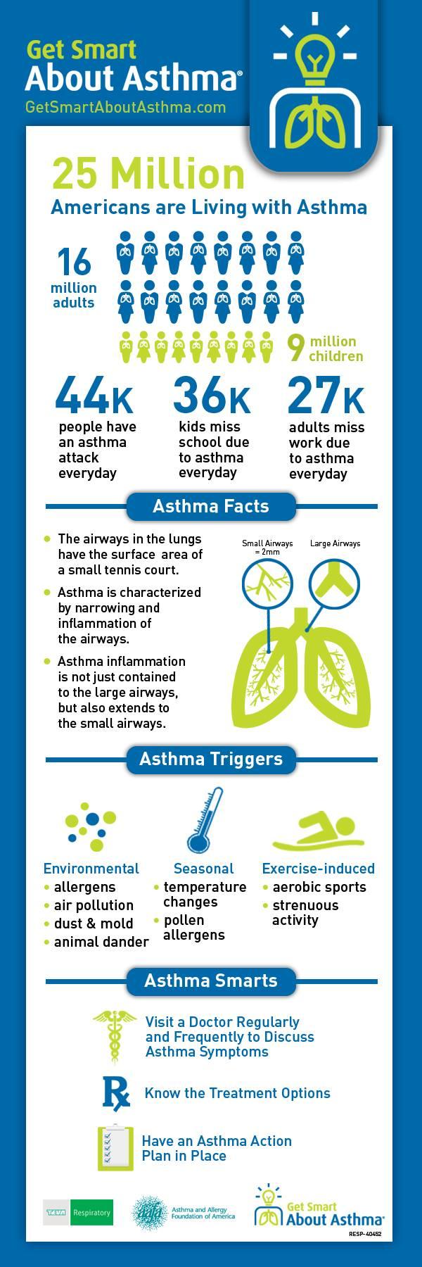 Asthma Info Graphic.jpg