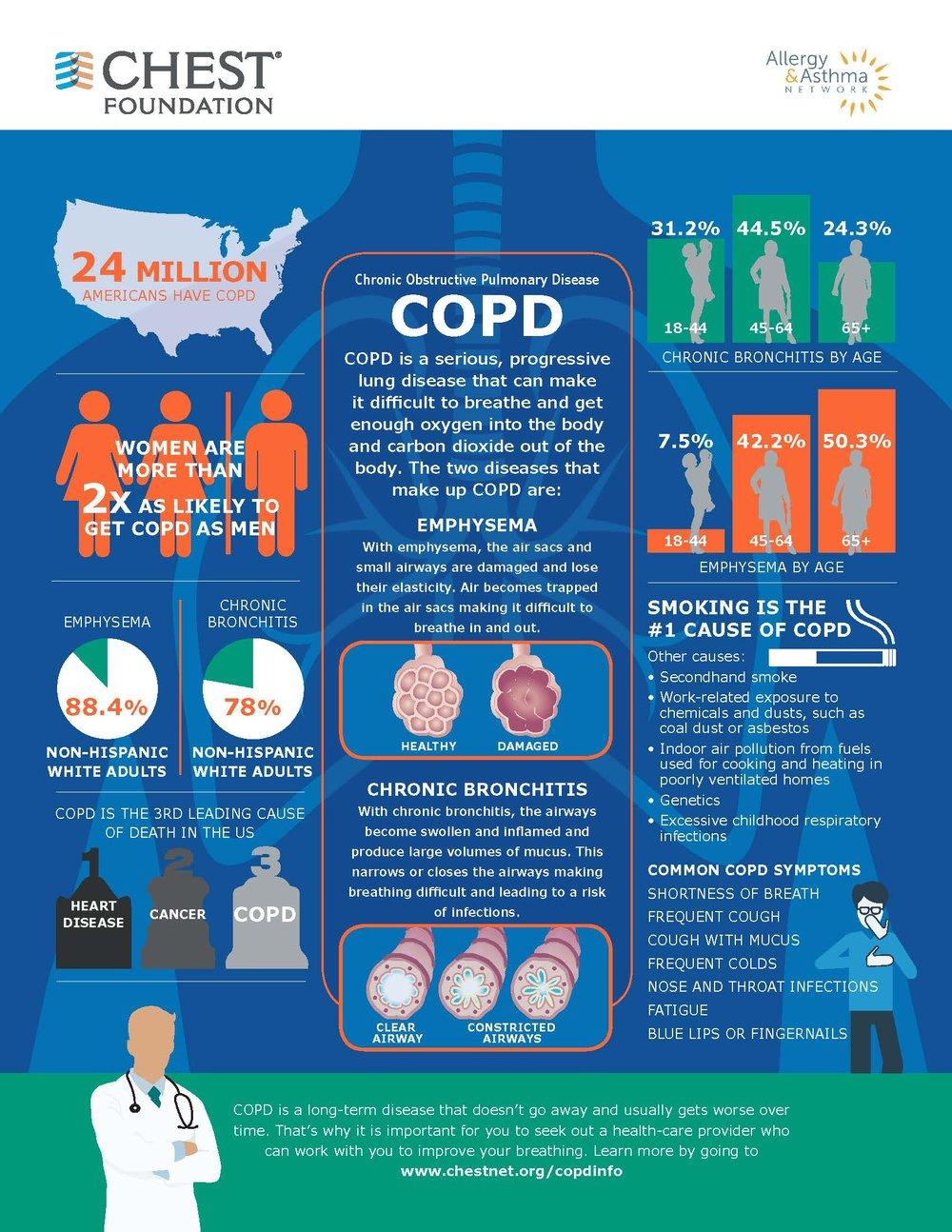 COPD_Info.jpg