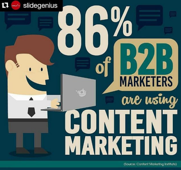 importance of content marketing on business