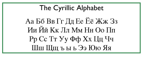 Writing Systems Of The World Lionbridge OnDemand - Types of languages in the world
