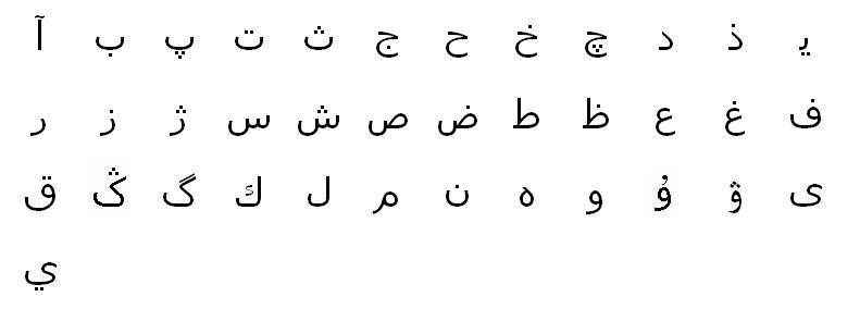 Writing Systems Of The World Lionbridge OnDemand