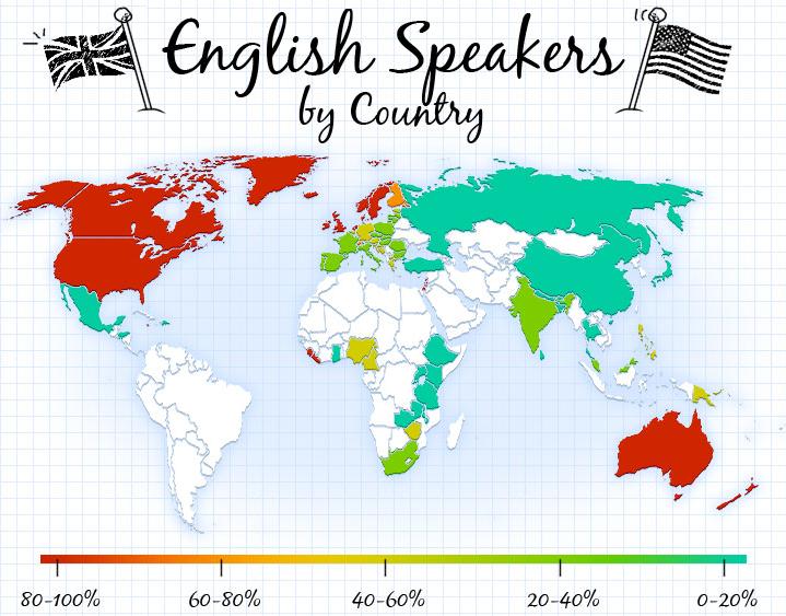 Lionbridge OnDemand Languages From AZ Spotlight On E - English as a world language