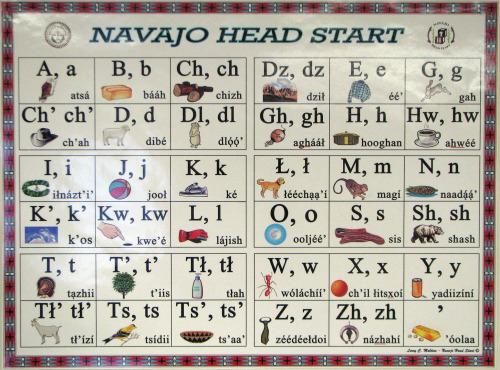 Navajo learning chart