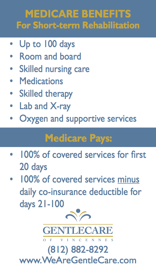 GentleCare Medicare Information Card FRONT.jpg