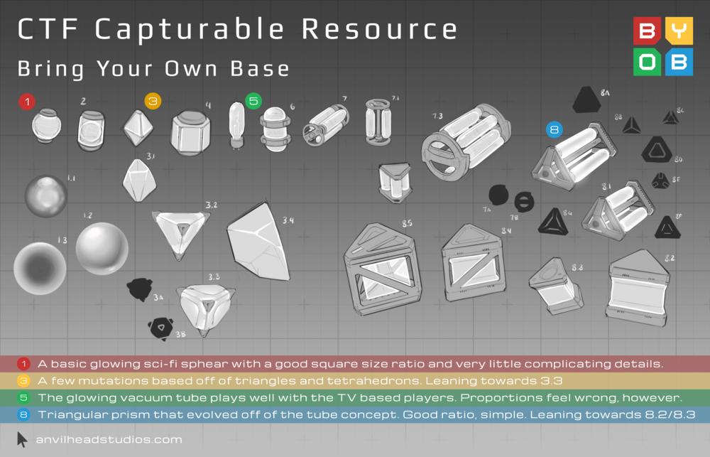 BYOB - Cap %22Capturable Resource%22.png