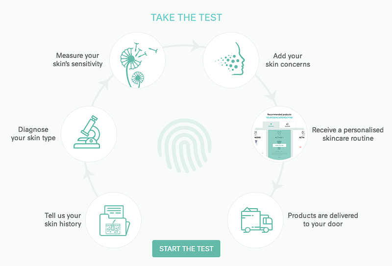 1. Script Skincare - Take our free online Script Skincare test to correctly diagnose you skin and receive personalised product matches.