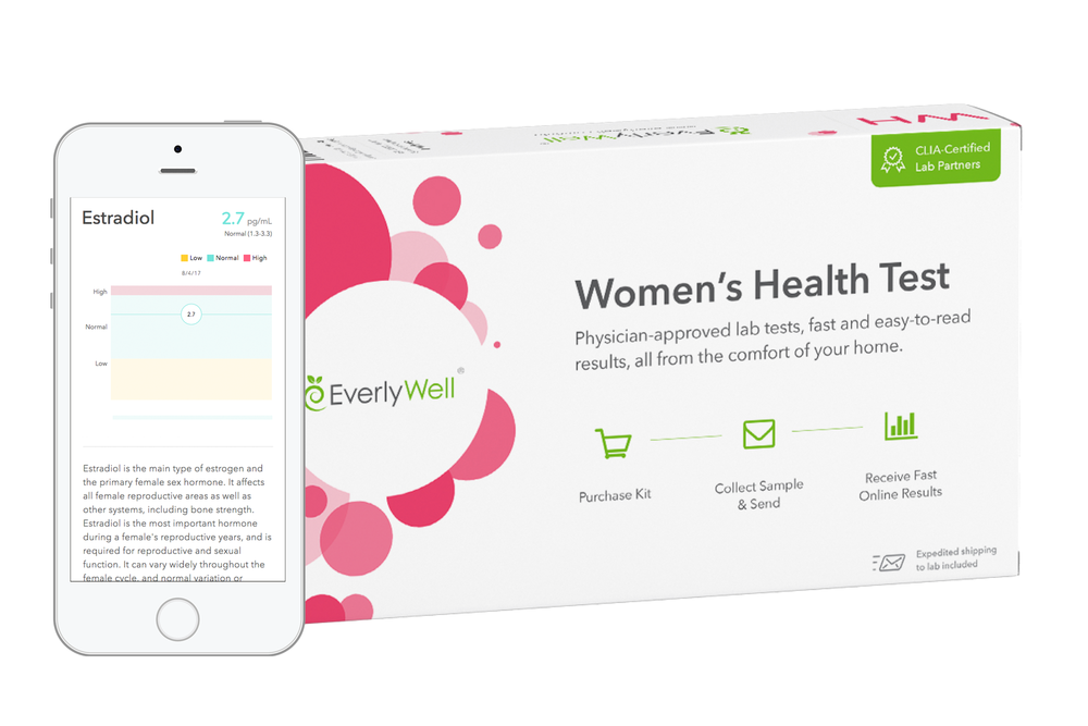 Womens Health - Device Mockup - Phone and Box.png