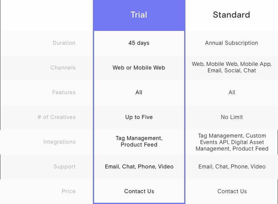likelihood features and likelihood trial and likelihood subscription and likelihood pricing