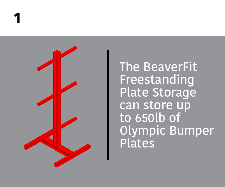 1. Free-Standing Plate Store: The BeaverFit Freestanding Plate Storage can store upu to 650lb of Olympic Bumper Plates