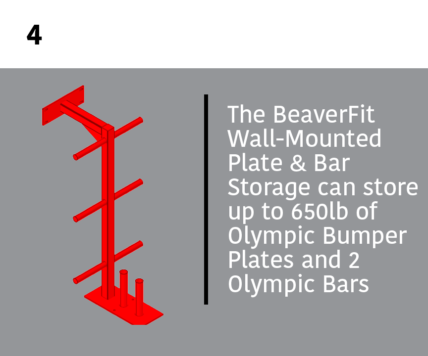 4. Wall-Mounted Plate/Bar Store: The BeaverFit Wall-Mounted Plate & Bar Storage can store up to 650lb of Olympic Bumper Plates and 2 Olympic Bars