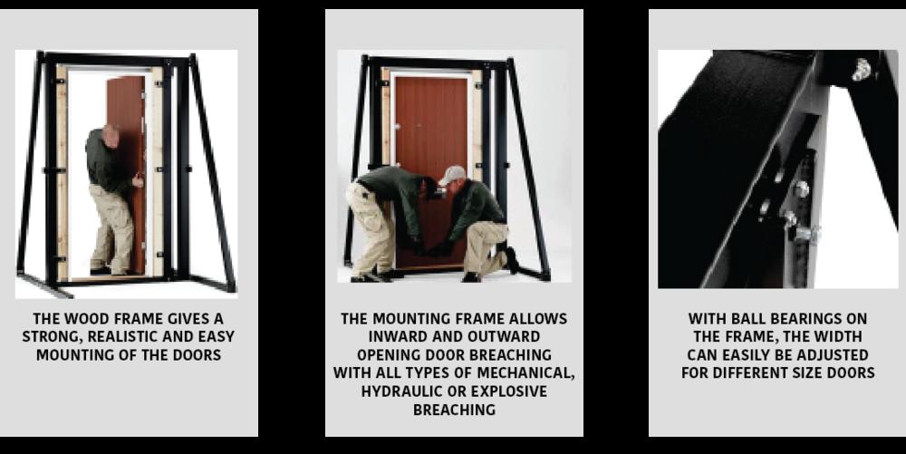Door Mounting Frame Ex&les  sc 1 st  BeaverFit & Door Mounting Frame u2014 BeaverFit