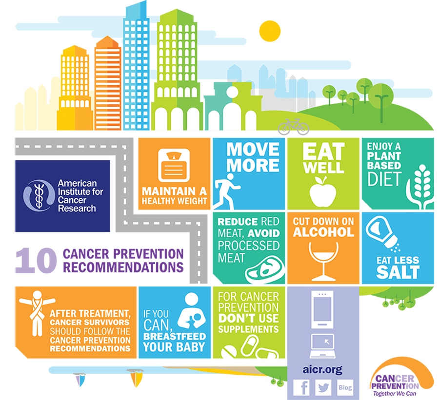We are proud to be advocating for the American Institute for Cancer Research's 10 CANCER PREVENTION RECOMMENDATIONS. All of which we live by day-to-day and fully support and believe in. They are the most perfect partner for this event and do amazing, honest, un-biased and true work.