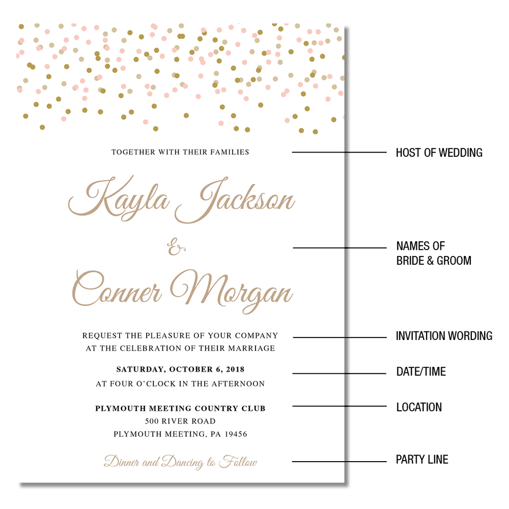 Conshohocken Wedding Invitations + Graphic Design How to word a ...
