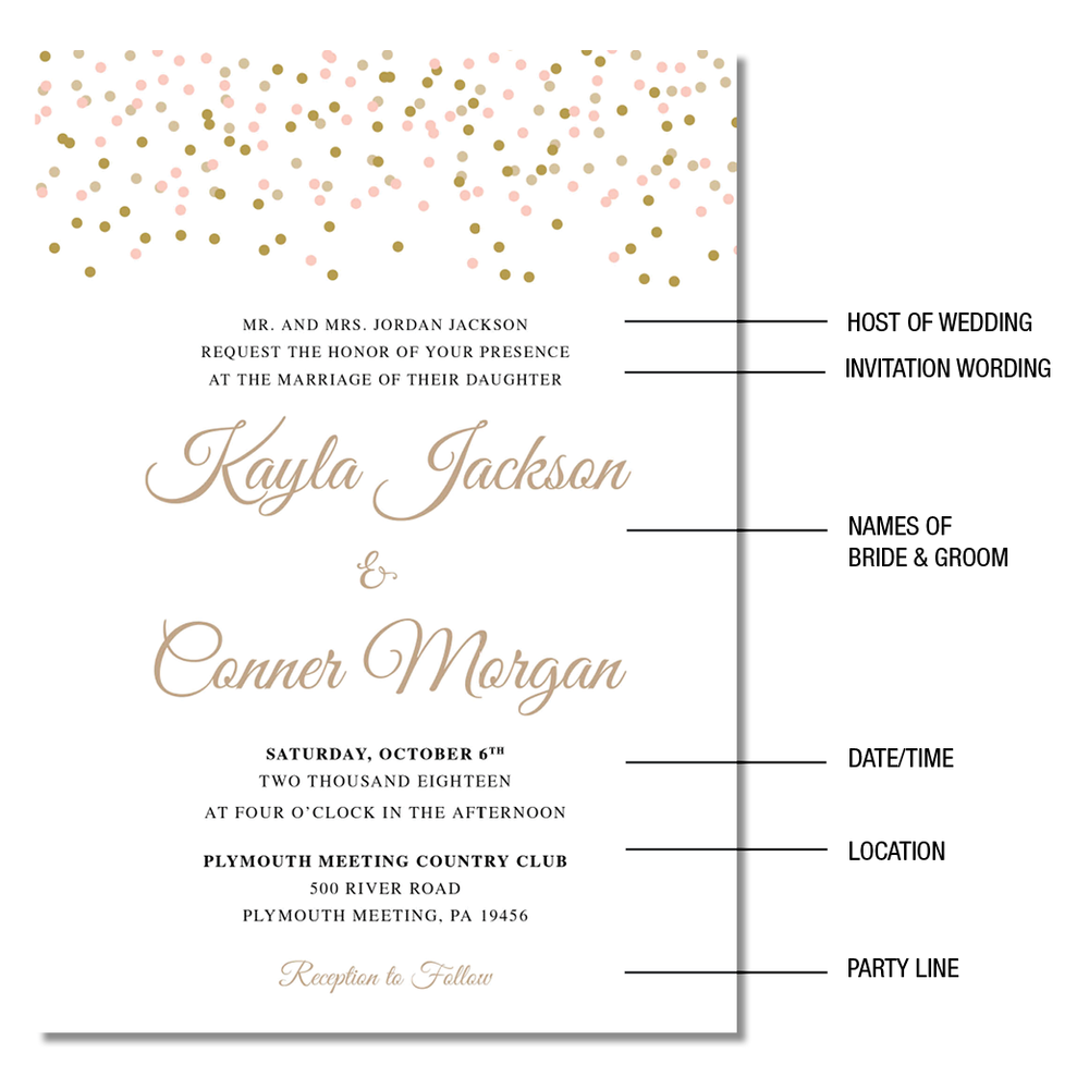 Graphic Design + Wedding Invitations, Conshohocken How to word a ...