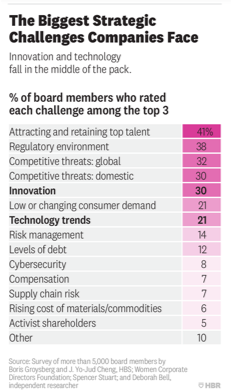 BOD Priority List HBR.png