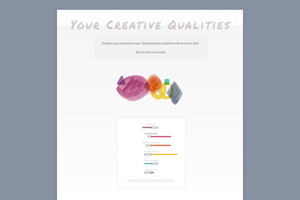 CreativeConfidence_5.png