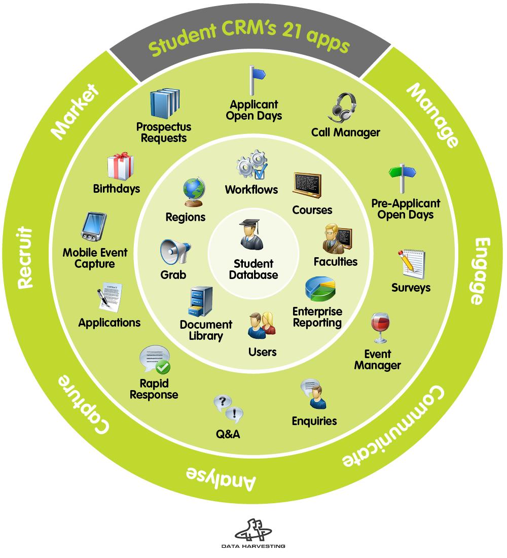 circular infographic