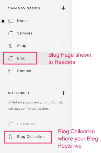 The difference between Blog Pages and Blog Collections - Kicksmith Blog - Squarespace Courses for Creative Entrepreneurs