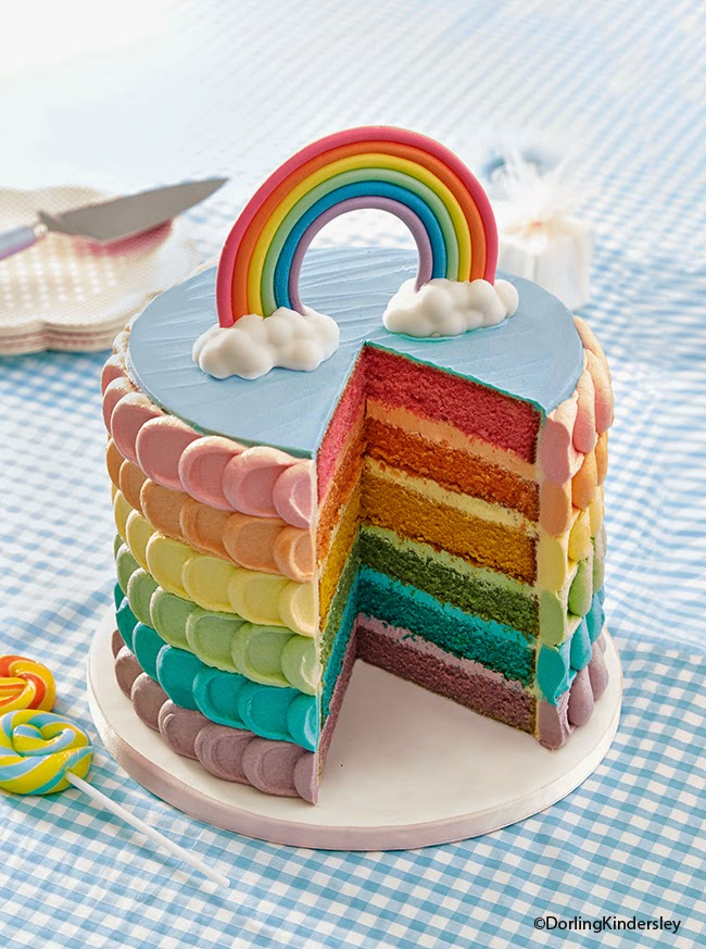 Amazing Kids Birthday Cakes Top Tips For Tip Top Parties