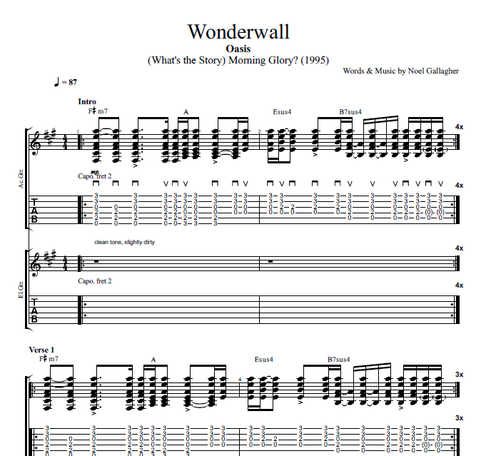 Wonderwall acoustic guitar sheet music