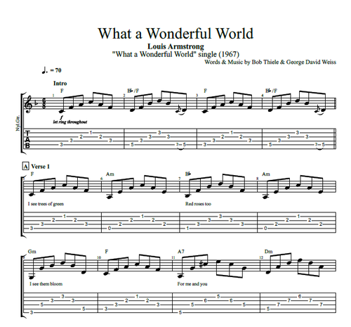 What A Wonderful World By Louis Armstrong Guitar Bass Tabs