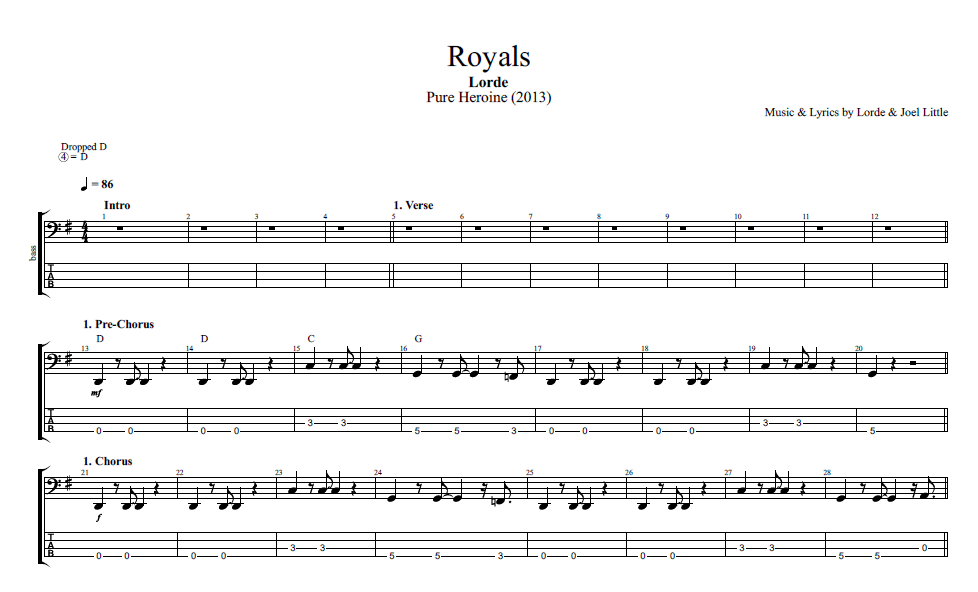 Royals By Lorde Bass Piano Tab Chords Sheet Music