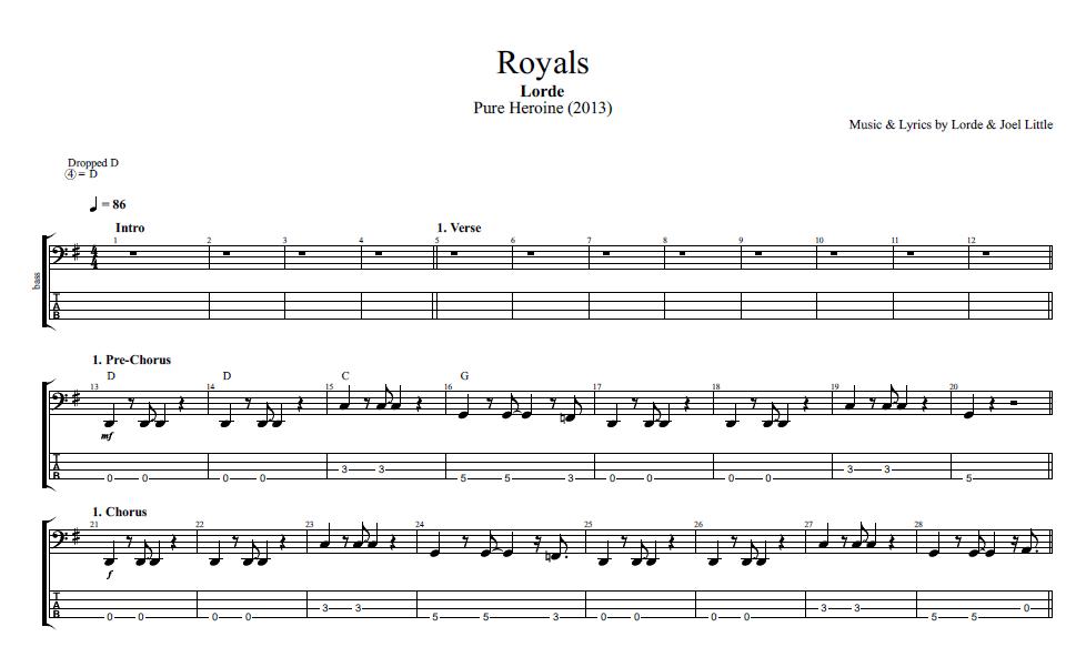 Piano piano tab sheet music : Royals