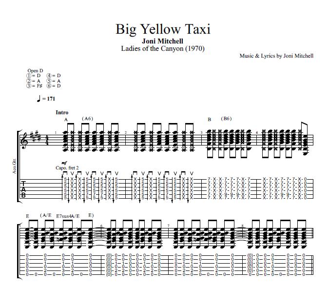 Big Yellow Taxi By Joni Mitchell Guitar Tab Chords Sheet