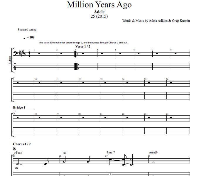 Million Years Ago\